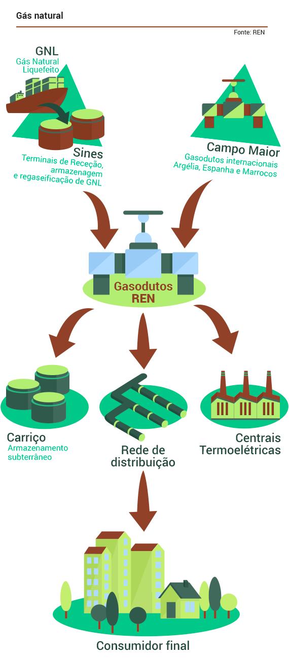 info-gas-natural (1)