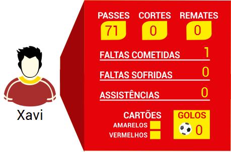 perfil_jogador_espanha