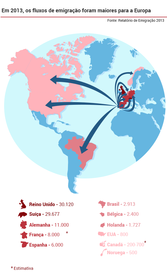 Emigração-mapa