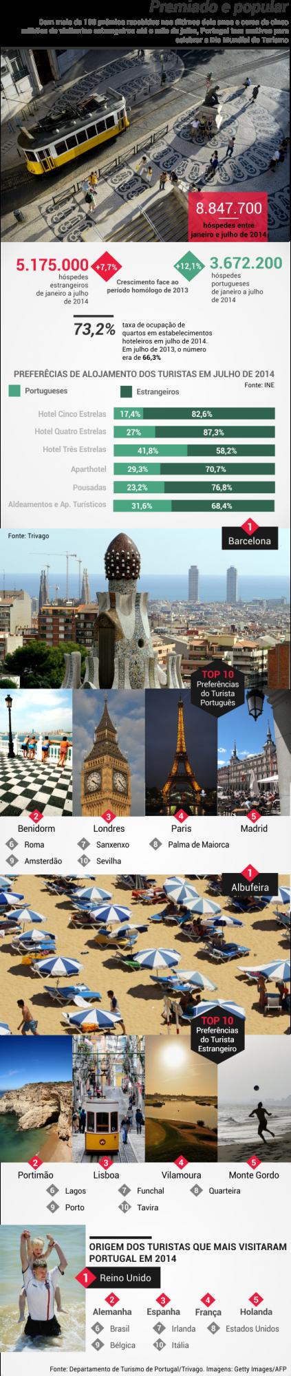 infografia_dia_turismo04