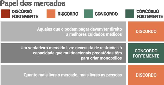 inquerito_costa_papel_mercados