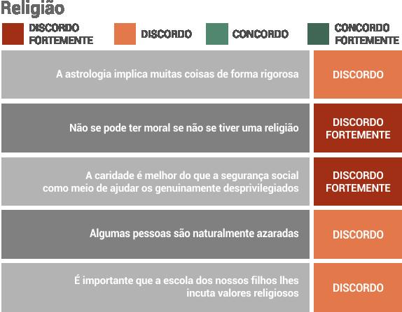 inquerito_costa_religiao