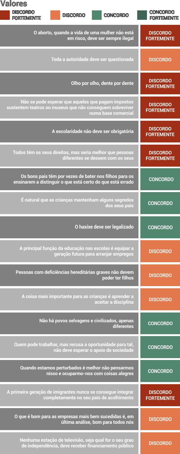 inquerito_costa_valores02