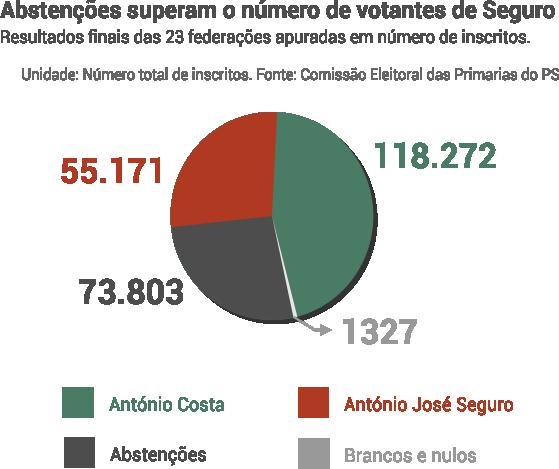 resultados_primarias_ps_circular03