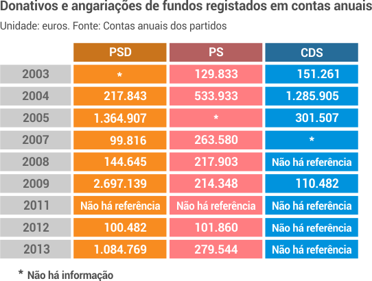 donativos_contas_anuais (1)