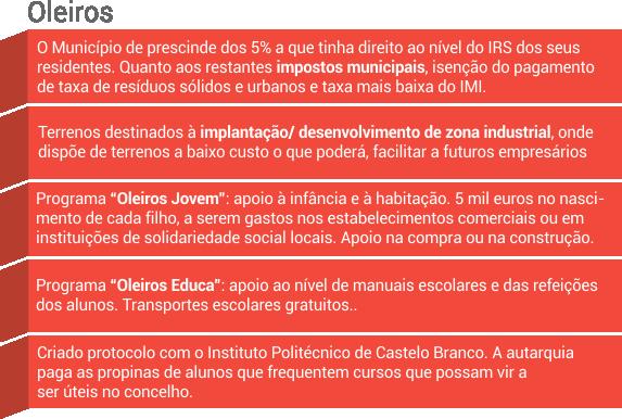 tabela_oleiros