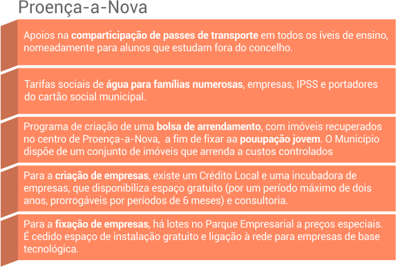 tabela_proenca