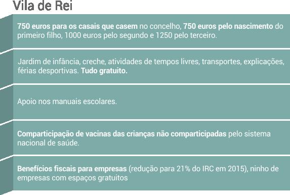 tabela_vila_rei