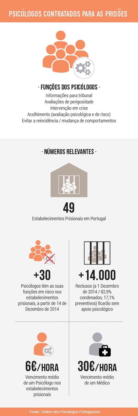 infografia_prisoes-2