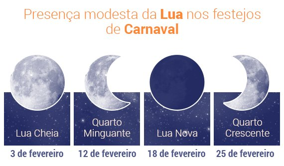 """Search Results for """"Fases Da Lua 2016"""" – Calendar 2015"""