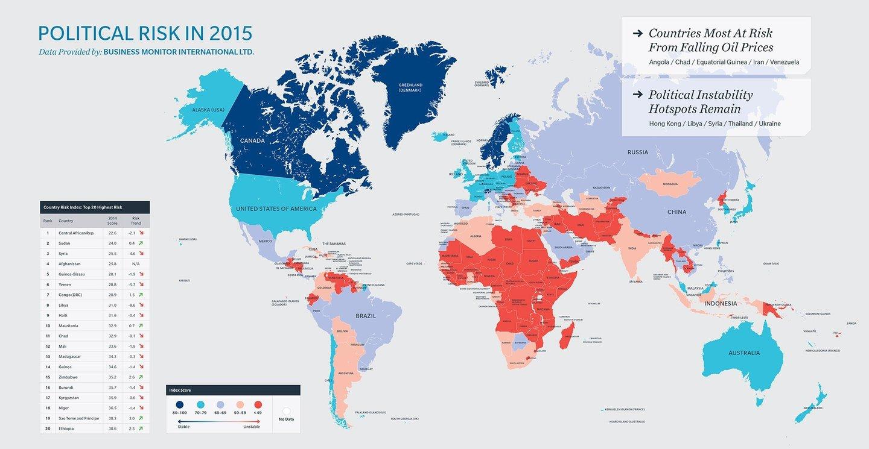 Dos países onde o risco é maior (a vermelho) aos países onde o risco é menor (azul escuro). Portugal está numa situação intermédia - Political Risk Map (2015) Marsh & BMI