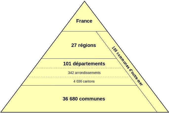 685px-Administration_territoriale_française.svg