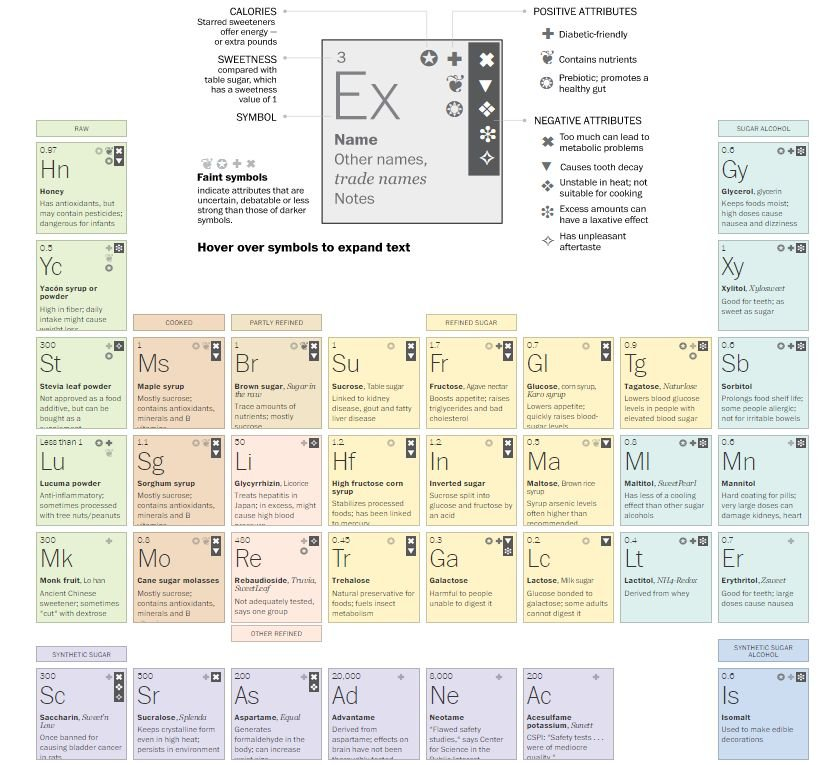 tabela_periodica_wp