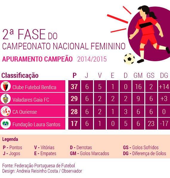 Futebol-Feminino-Campeonato02 (1)