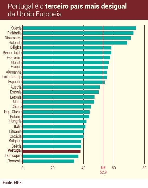 desigualdade-genero-UE
