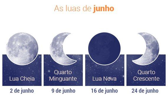 """Cometa e """"chuva de estrelas"""" ao amanhecer – Observador"""