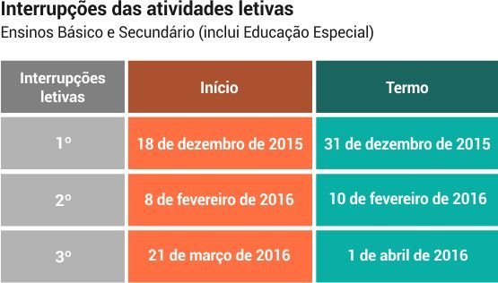 interrupcao_atividades_letivas