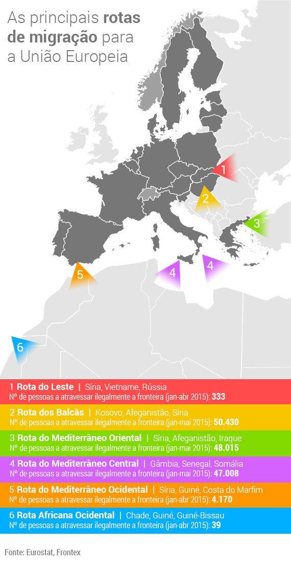 Mapa-Rota-Refugiados