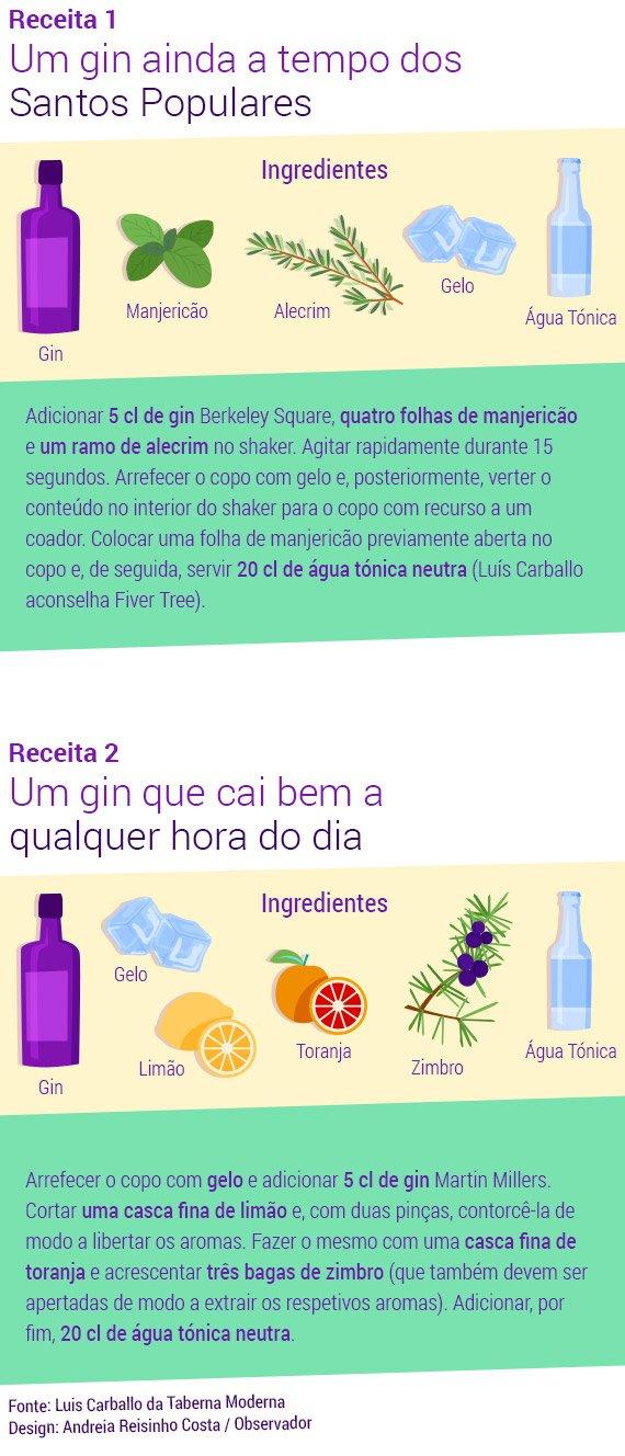 Receitas-Gin