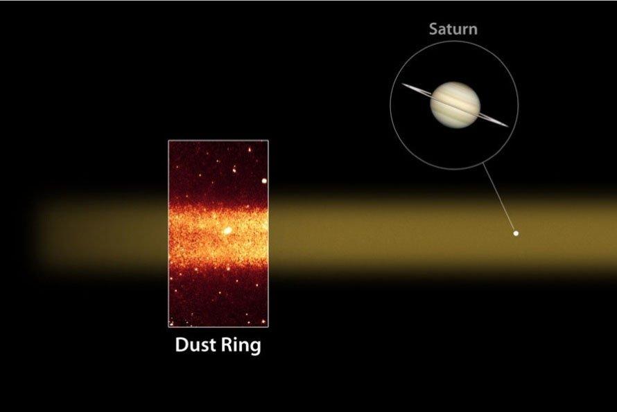 saturn-phoebe-ring-dust