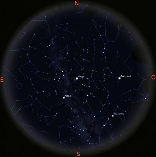 Céu visível às 22h30 horas do dia 15 de agosto em Lisboa mostrando o planeta Saturno - OAL/FCUL