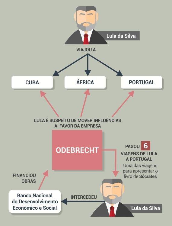 Viagens de Lula da Silva