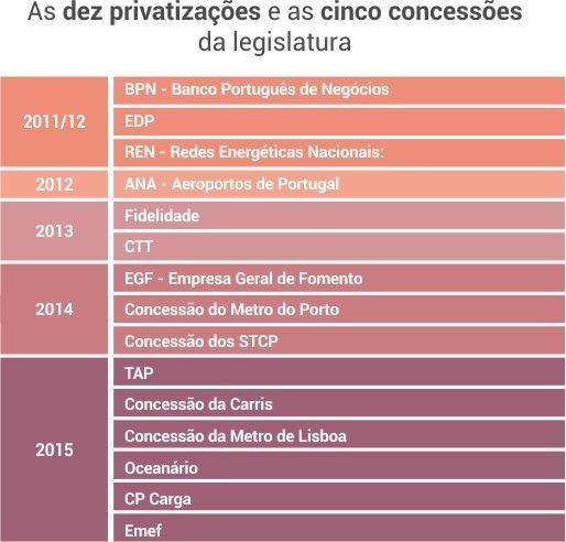tabela_privatizacoes02