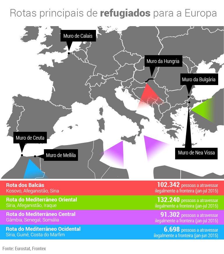 Rotas-Refugiados-Muros