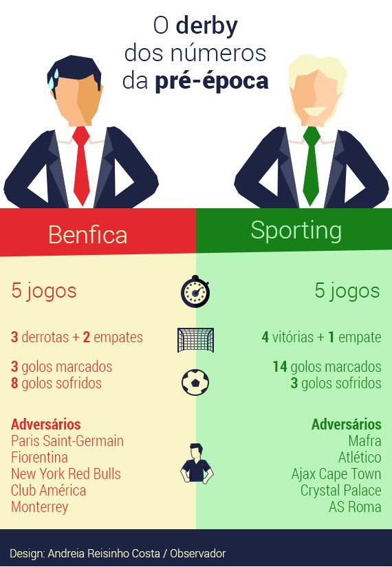 Sporting-Benfica-Pre-epoca (1)