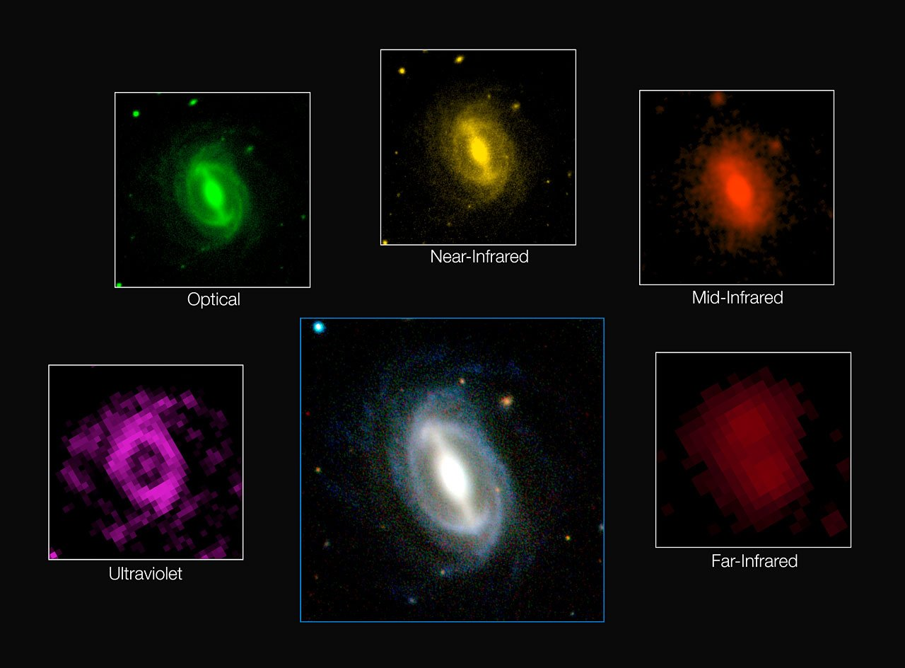 Imagem composta de como uma galáxia se mostra a diferentes comprimentos de onda, revelando que ao longo do tempo é produzida cada vez menos energia - ICRAR/GAMA and ESO