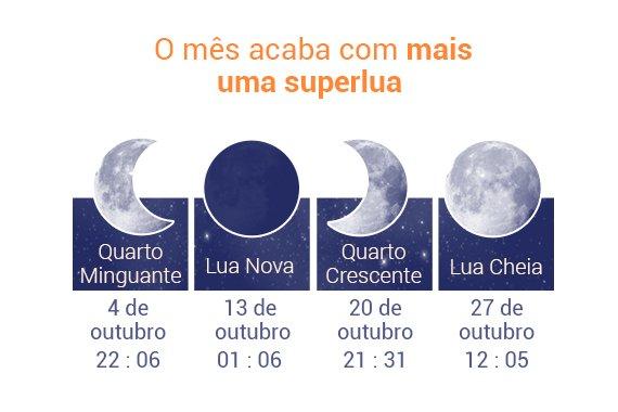 Fases-da-Lua-outubro