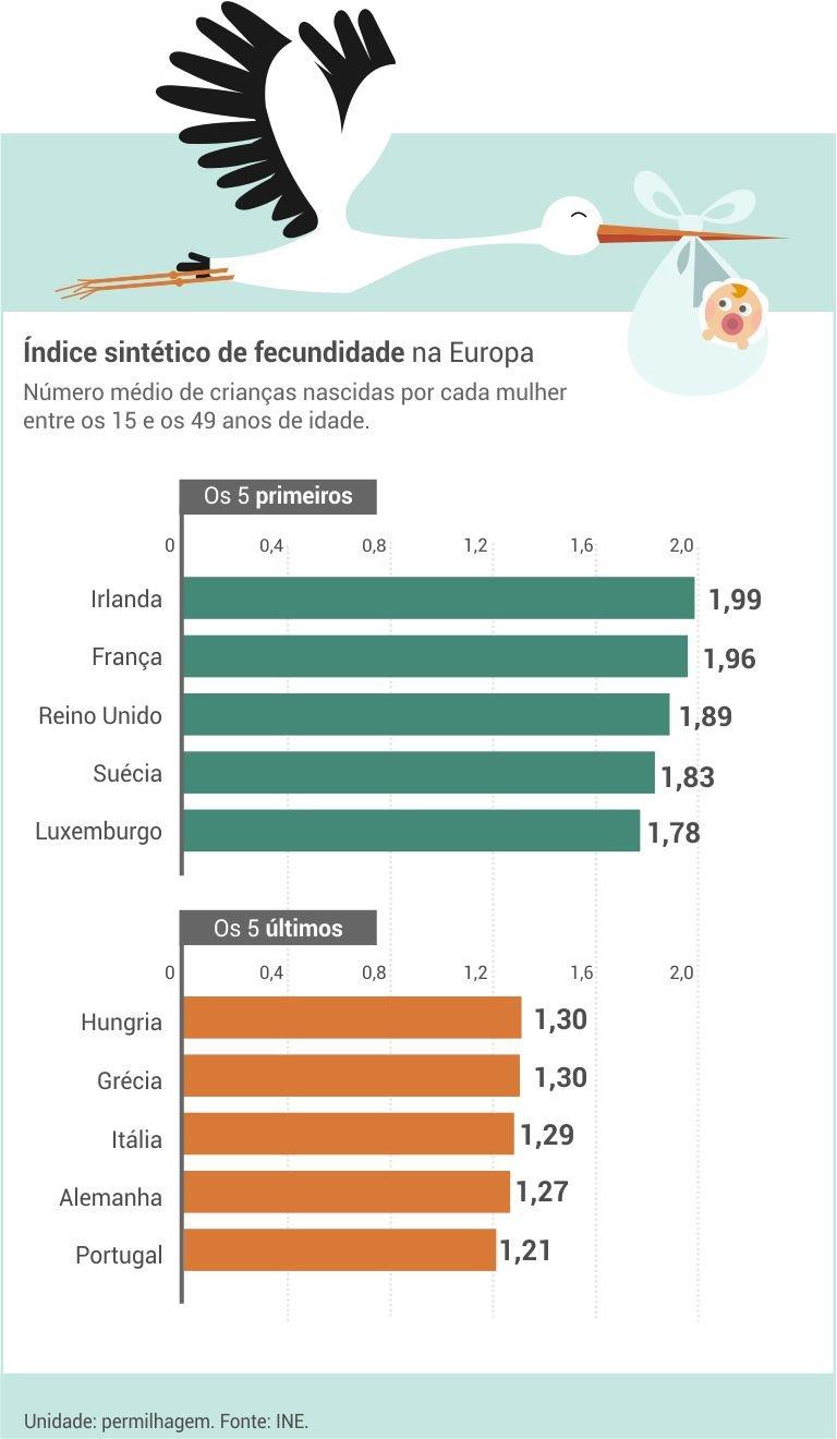 indice_sintetico_fecundidade