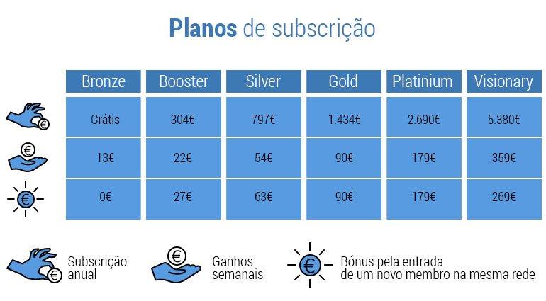 Libergia_Planos