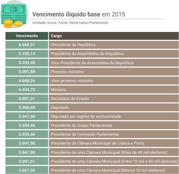 vencimento_iliquido_base02