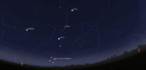 A localização do cometa Catalina, no dia 25 de novembro, aos olhos de um observador em Lisboa - OAL/FCUL