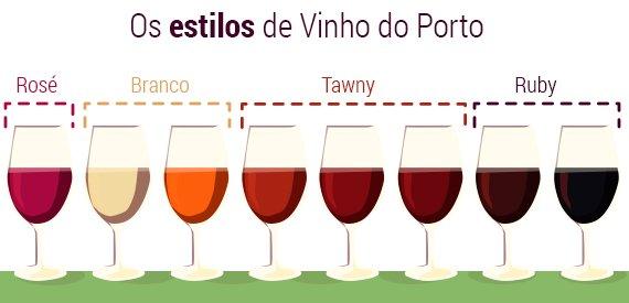Copos-de-vinho-Porto