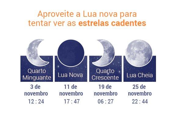 Fases-da-Lua-novembro