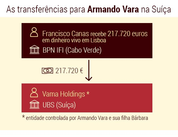 Armando-Vara_02 (2)