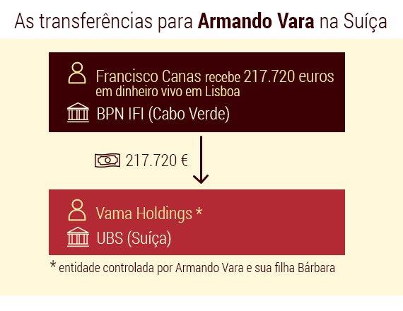 Infografia de Andreia Reisinho Costa