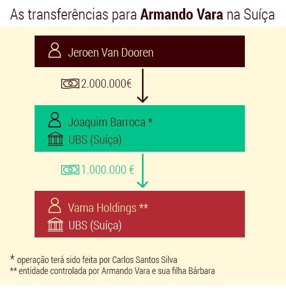 Armando-Vara_04 (2)
