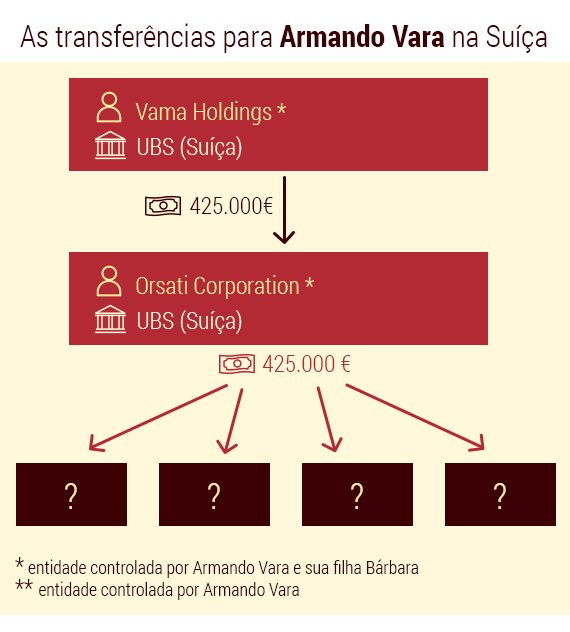 Armando-Vara_05 (1)