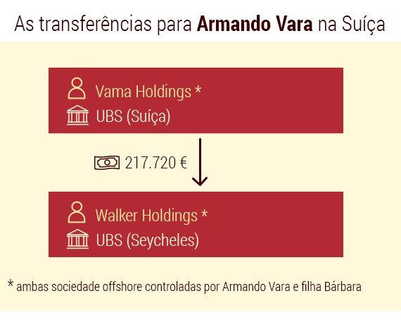 Armando-Vara_06