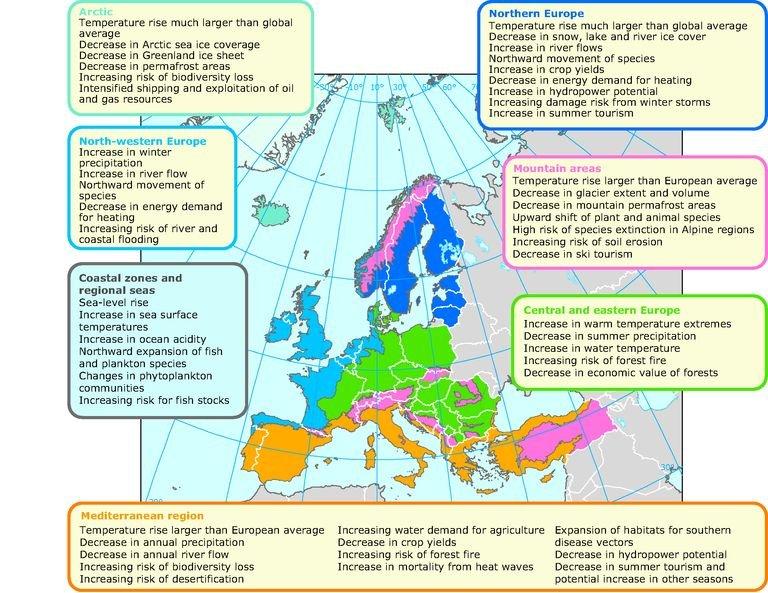 Alterações climáticas e respetivos impactos observados e projectados para a Europa - Agência Europeia do Ambiente