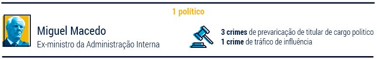 Vistos-Gold-politico