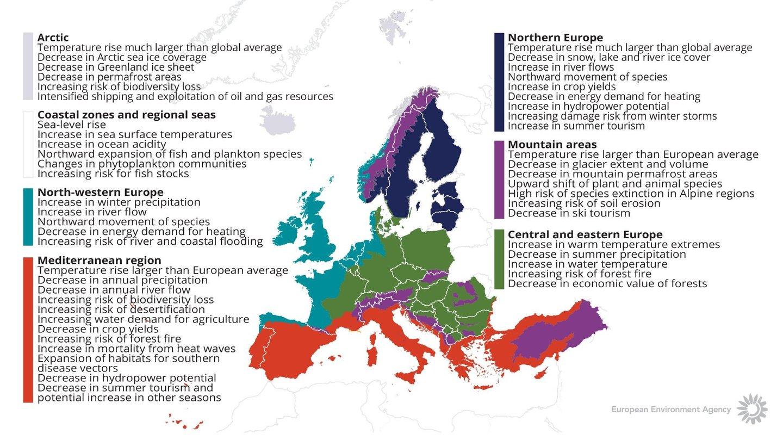 cc-impacts-in-Europe_EEA