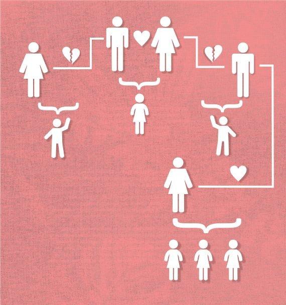 familias_modernas01