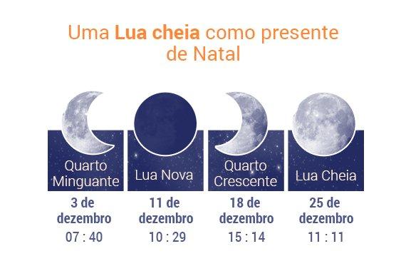 Fases-da-Lua-dezembro15