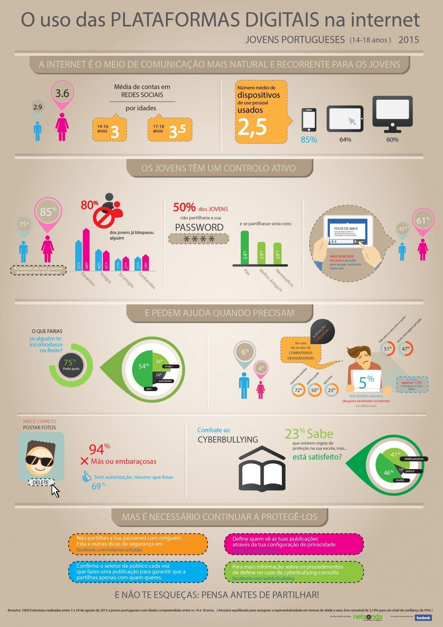 TBYS_Infografia_FINAL