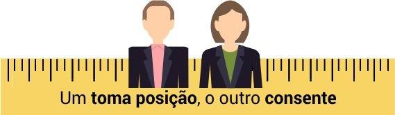 marcador_toma_posicao_consente