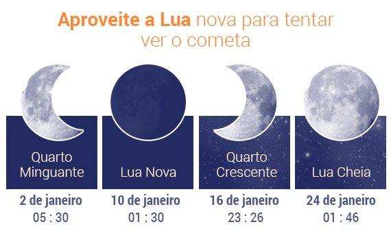 Entra o novo ano e o cometa Catalina aumenta o brilho - Observador ...